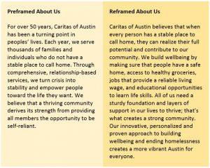 Pre-Framed vs Reframed Caritas About Us