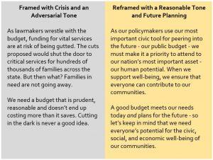 reframed budget talk