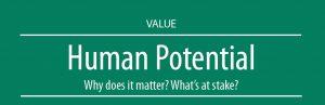 human potential card header