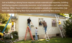 people painting house quote