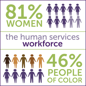 Infographic: The human services workforce is 81% women, 46% people of color